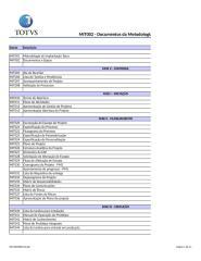 MIT002 - Documentos x Etapas.xlsx