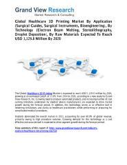 Healthcare 3D Printing Market (1).pdf