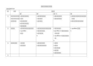 課程組織檢核表H97412.doc
