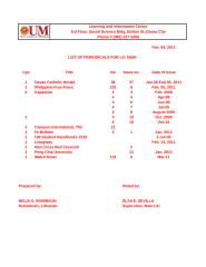 Copy of List of Periodicals-Feb. 04, 2011.xls