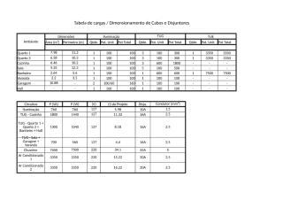 tabela de cargas e dimensionamento de disjuntores e cabos.xlsx